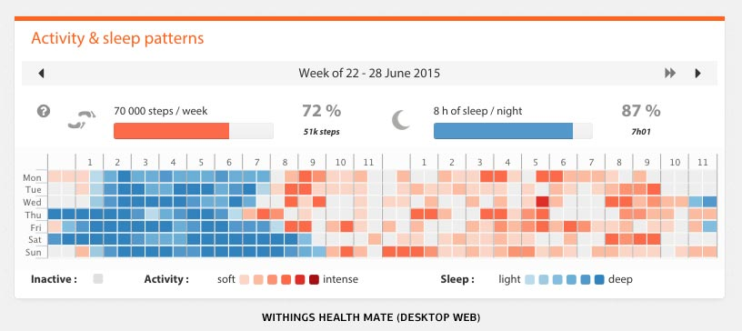 Health-Mate-2