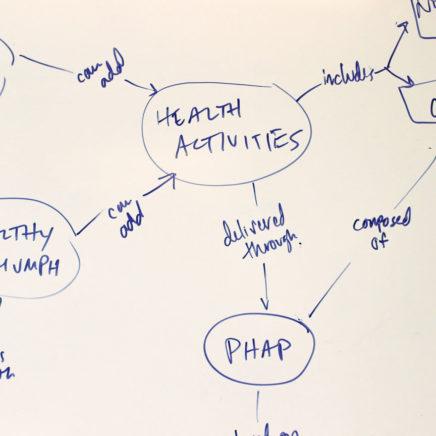 ux training diagram