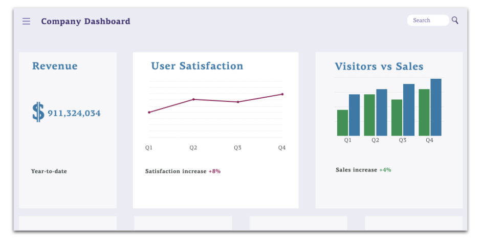 Design Metrics, Web tool dashboard, KPI data, Revenue data, User satisfaction chart, business tool
