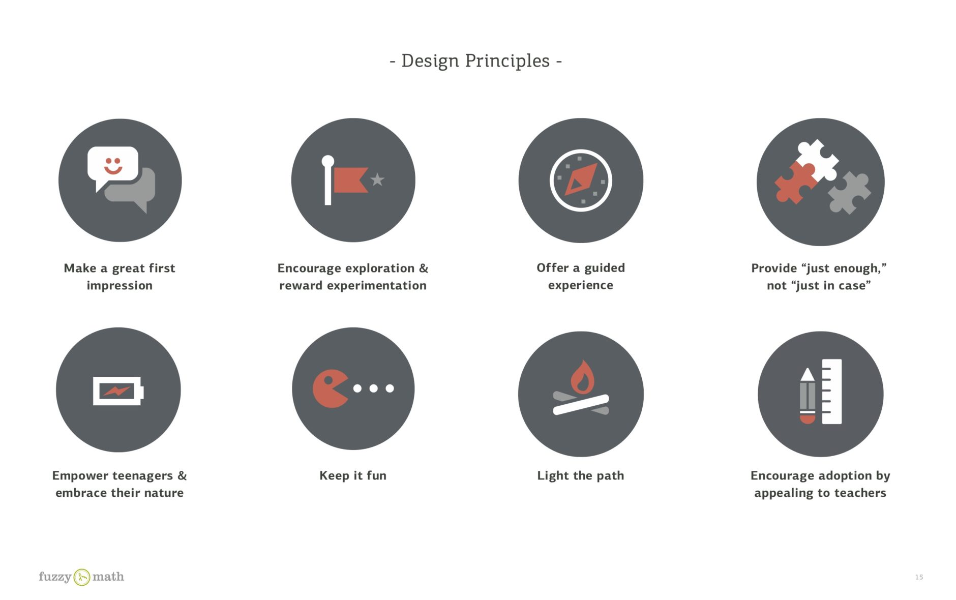 A list of 8 design principles with associated illustrations.
