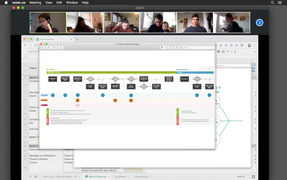 Screenshot of a remote team meeting using Zoom with someone sharing their screen