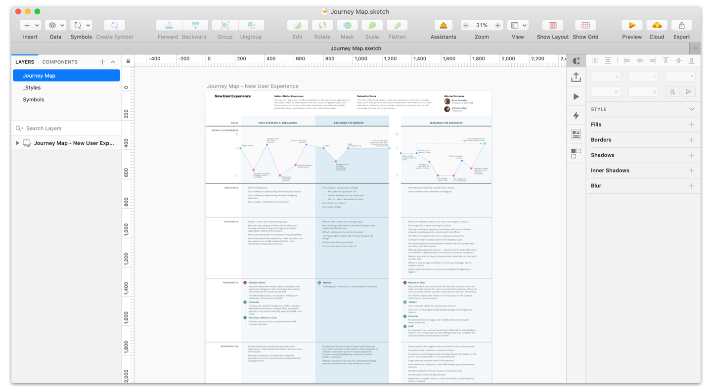 Journey Map in Sketch - Use Sketch for UX Design: The Ultimate Guide