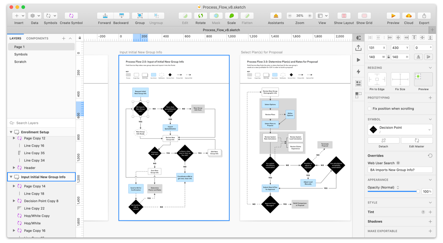 Process Flow in Sketch - Use Sketch for UX Design: The Ultimate Guide