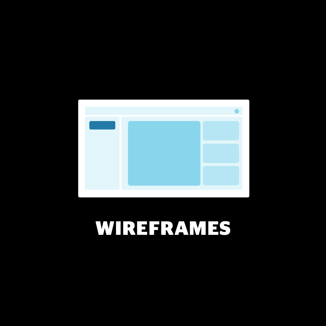 """Pared down illustration of a desktop application wireframe on black background with white text that reads """"wireframe""""."""