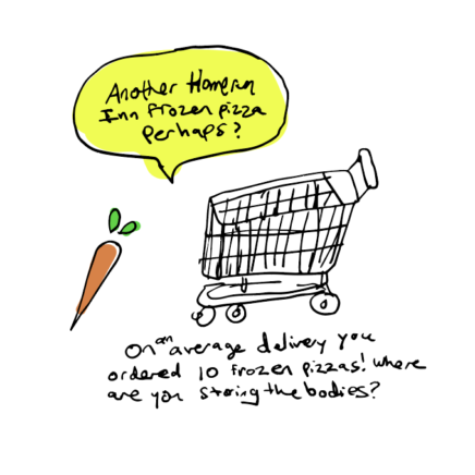 Doodle of an shopping cart and carrot prompting to buy more pizza