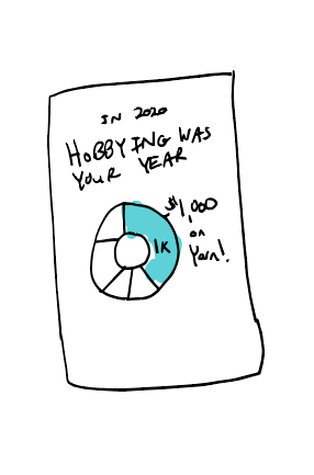 Doodle of spending on crafts in 2020