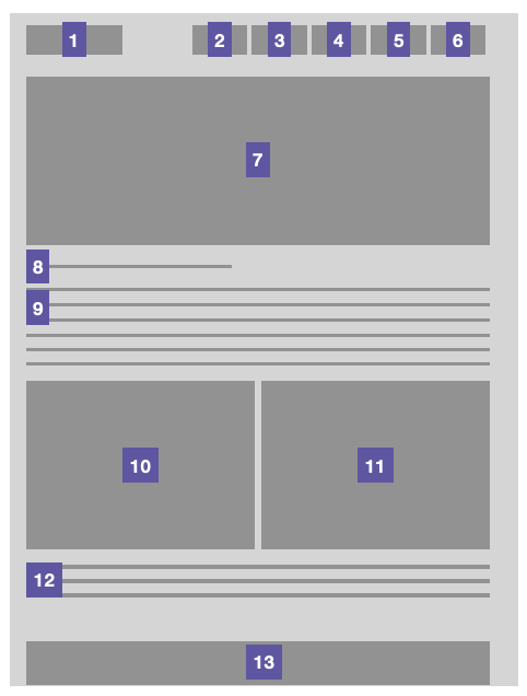 Wireframe shows how screenreaders navigate a web page. Each section that can be tabbed to contains a number with numbers increasing from left to right and then down the page.